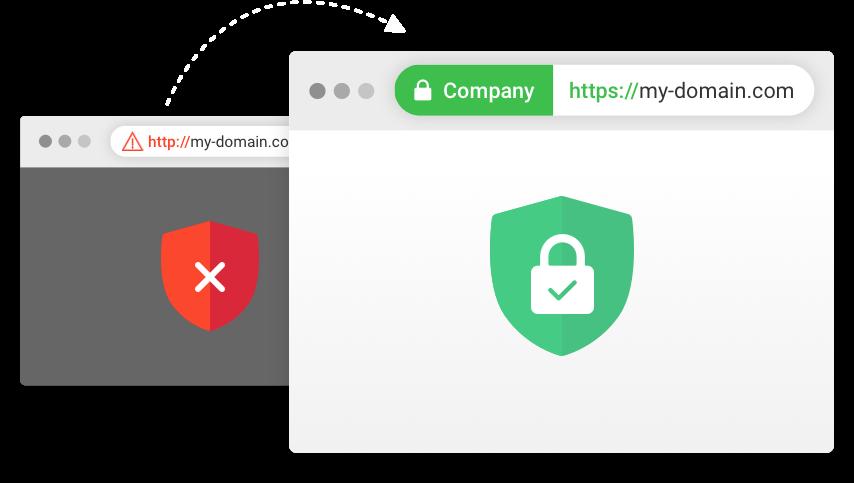 HyperSpace ® SSL